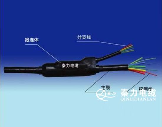 飞机线缆屏蔽层的作用